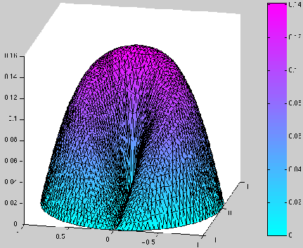 \epsfig{file=11/u_0.eps,height=8cm}